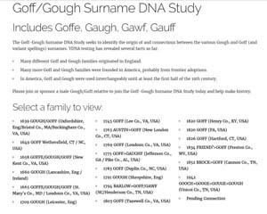 GGFA DNA.jpg